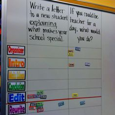 Expository writing tracker. Some students check in at each step, or just at the required red line.