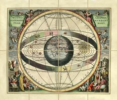 Scenography of the Ptolemaic cosmography