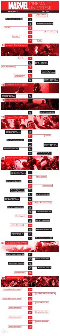 For those that want to watch the entire Marvel Universe in order