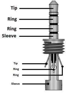 Audio Jack Wiring Diagram Diagrams Schematics Throughout
