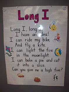 Long i poem for anchor chart