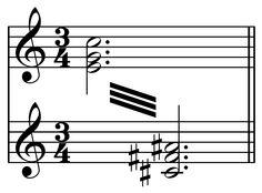 Stravinsky - the Petrouchka chord