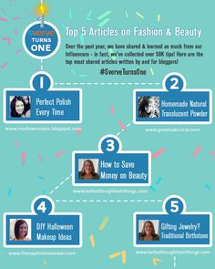 Top 5 Fashion & Beauty Tips on SVERVE.COM & Check out the authors - @Charisa @Christine GreatOakCircle @Kelly Reci @Cristen @ TheNapTimeReviewer #sverveturns1