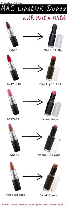 My favorite MAC lipstick colors for brown skin   WnW Dupes!