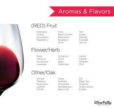 Red #wine flavors aromas #inforgraphic
