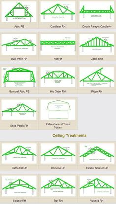 7 Incredible Useful Ideas: Roofing Architecture Japan burnished slate metal roof. Design ideas japan 7 Incredible Useful Ideas: Roofing Architecture Japan burnished slate metal roof. - Home Decoration Roof Truss Design, Shed With Porch, Roof Trusses, Steel Trusses, Roof Structure, Bamboo Structure, Shed Plans, House Plans, Metal Roof