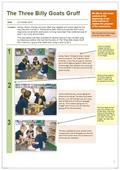 Observation (annotated) - The Three Billy Goats Gruff Early Childhood Program, Early Childhood Education, Kindergarten Learning, Preschool Class, Observation Examples, Learning Stories Examples, Daycare Lesson Plans, Billy Goats Gruff, Inquiry Based Learning
