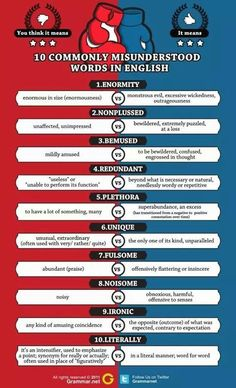 10 Commonly Misunderstood Words in English