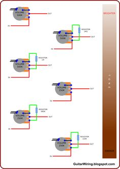 The Guitar Wiring Blog - diagrams and tips: If Your Guitar Sounds Too Bright or Too Dark - Wiring Tips