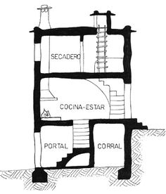 Guía rápida, fácil y entretenida para comprender la arquitectura popular de la Alpujarra