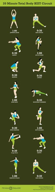 ROBOLIKES — 30 minute total body hiit workout fat burning zone