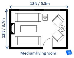 A list of small, medium and large living room size dimensions with the effect on living room layout.