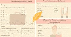 Useful Phrases and Vocabulary for Writing Letters in English 12