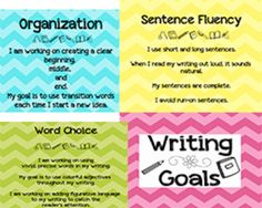 Use this clip chart to help students stay focused on their specific writing goal. I plan to laminate all the pages into a long clip chart, hole punch the very top, and hang it with Command Hooks on my classroom wall. Each student will have a clothespin to place on their current writing goal.