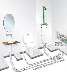 types-pipes-pvc-cpvc-ppr-pex-pvc-sewage-4.jpg 500×540 pixels
