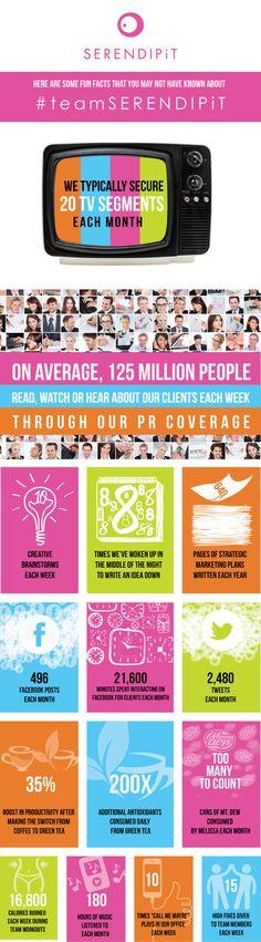 Get to know #teamSerendipit! #Marketing #PR #Infogrpahic
