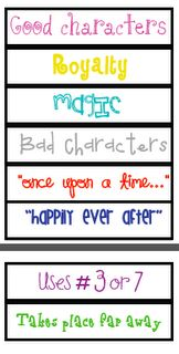 Free! Elements of a fairy tale....ideas for teaching literacy with fairy tales.