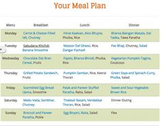 South Indian Lunch Planner  Tamil Lunch Recipes  Lunches