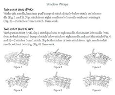 """Short-rows are one of the neatest tricks in a knitter's toolbox. With a simple wrap-and-turn technique, short-rows create a curved fabric, useful for things like sock heels and sleeve caps. When working short-rows, a loop of yarn called a """"wrap"""" is used to hide the turning point; without the extra wrap, a hole appears at…"""