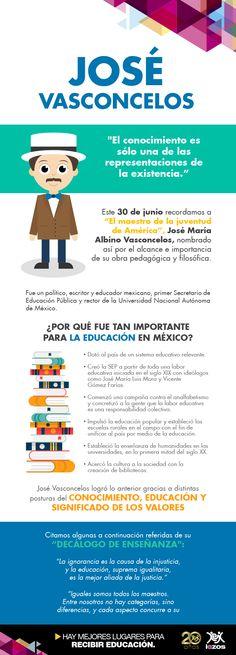 José Vasconcelos #Educación #México