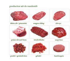 soorten vlees   rundvlees intro