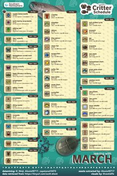 Animal Crossing Fish, Animal Crossing Guide, River Mouth, King Salmon, Day Schedule, Animal Games, Beetle, October, Sanrio