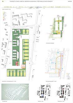 Ergebnis: Städtebauliche und landschaftsplanerische...competitionline
