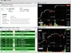 Now offering charts & single stock window in TradeIdeas web version trade-ideas.com #TradeIdeas #money #profit #invest #trade #trader #entrepreneur #finance #fintech #daytrader #stockmarket #AI