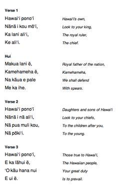 hawaiian phrases | Basic Hawaiian Phrases by MiyakoRei on ...