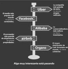 (6) ¡Te damos la bienvenida! | LinkedIn