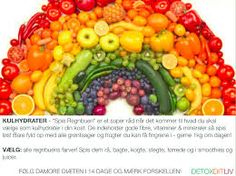 Phytonutrients in fruits and vegetables can protect us from chronic diseases if we eat enough of them. Because different produce contains different phytonutrients, consuming as much of a variety as possible is the best way to benefit from this protection. Rainbow Diet, Eat The Rainbow, Rainbow Salad, Blueberry Green Tea, Dieta Dash, Colorful Fruit, Tropical Fruits, Pregnant Diet, Healthy Dieting