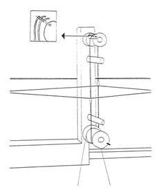 Leksands bandvävstol, loom for making Leksand ribbons