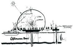 Renzo Piano Sketches  #architecture #Piano #Renzo Pinned by www.modlar.com