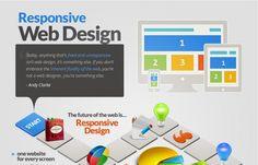 Responsive Web Design [Interactive]