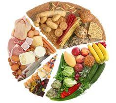 Правильное питание для спортсмена и новичка