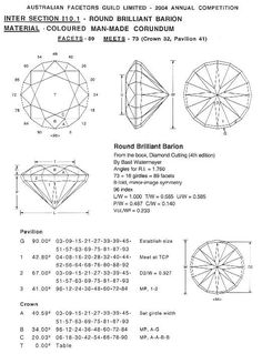 See related image detail Diamond Cut Chart, Diamond Cuts, Gem Drawing, Jewellery Sketches, Jewelry Tools, Miniture Things, Gems And Minerals, Stones And Crystals, Gemstone Jewelry