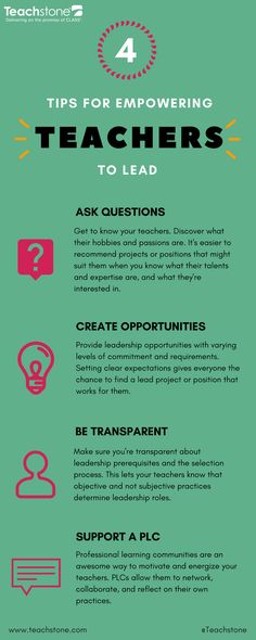 182 best Coach Support images on Pinterest in 2018   Instructional ...