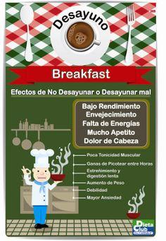 No desayunar...
