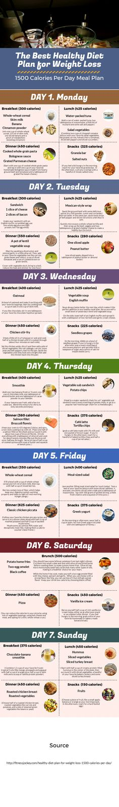 1500 Calorie per day meal plan for healthy weight loss.