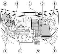 Bildresultat för motor ford ka