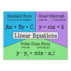 #Math                                        Linear Equations Poster                   Put the different forms of Linear Equations on your classroom wall! Great for Algebra, Geometry, and Precalculus classes!