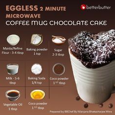 Cook Eggless 2 Minute Microwave Coffee Mug Chocolate Cake in the comfort of your home with BetterButter. Tap to view the recipe! Mug Recipes, Sweet Recipes, Baking Recipes, Cake Recipes, Dessert Recipes, Coffe Mug Cake, Coffee, Food Calorie Chart, Eggless Desserts