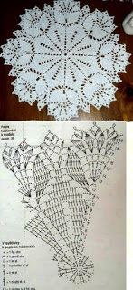 Crocheted Doilies, Edgings, Tablecloths, And Free Crochet Doily Patterns, Crochet Doily Diagram, Crochet Chart, Crochet Squares, Crochet Motif, Crochet Designs, Crochet Lace, Tatting Patterns, Filet Crochet