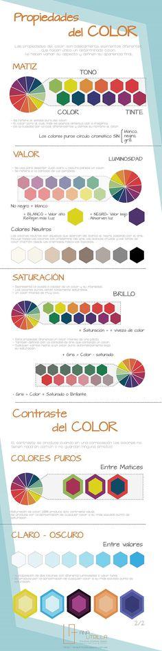 Infografía teoría del color en decoración de interiores por Ana Utrilla