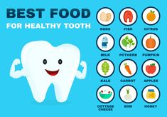 Health of your oral cavity is the most important aspect of your body. if you keep your mouth healthy, automatically all organs of your body will be healthy. At Tooth Care Dental Clinic, we always… Office Management, Dental Health Month, Oral Health, Health Tips, Dentist Quotes, Dental Surgeon, Dental Implants, Dental Hygienist, Dental Posters