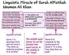 Surah Al Fatihah - Linguistic Miracle -  explained in detail by brother Nouman Ali Khan during his Lecture in Singapore.