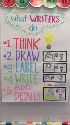 Writing from scratch. 4th Grade Writing Prompts, Writing A Persuasive Essay, First Grade Writing, Writing Lessons, Kindergarten Anchor Charts, Writing Anchor Charts, Kindergarten Writing, Teaching Writing, Kindergarten Classroom