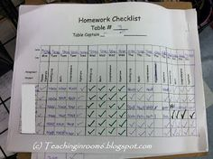 Teaching in Room 6: Checking in Homework....20 minutes I could do without
