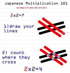 Multiplicación japonesa