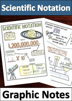 Scientific Notation Distance Learning! Printable Graphic Notes